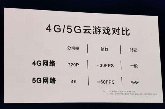 当游戏遇到5G 云游戏为何成为风口